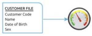 Source Data Validation - ETL Testing with iCEDQ