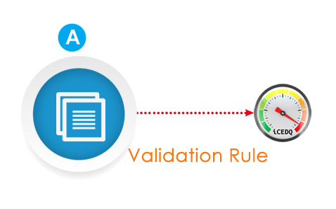 Validation Rule