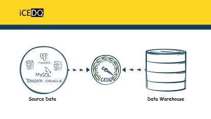 Overcome Data Testing Challenges-iCEDQ
