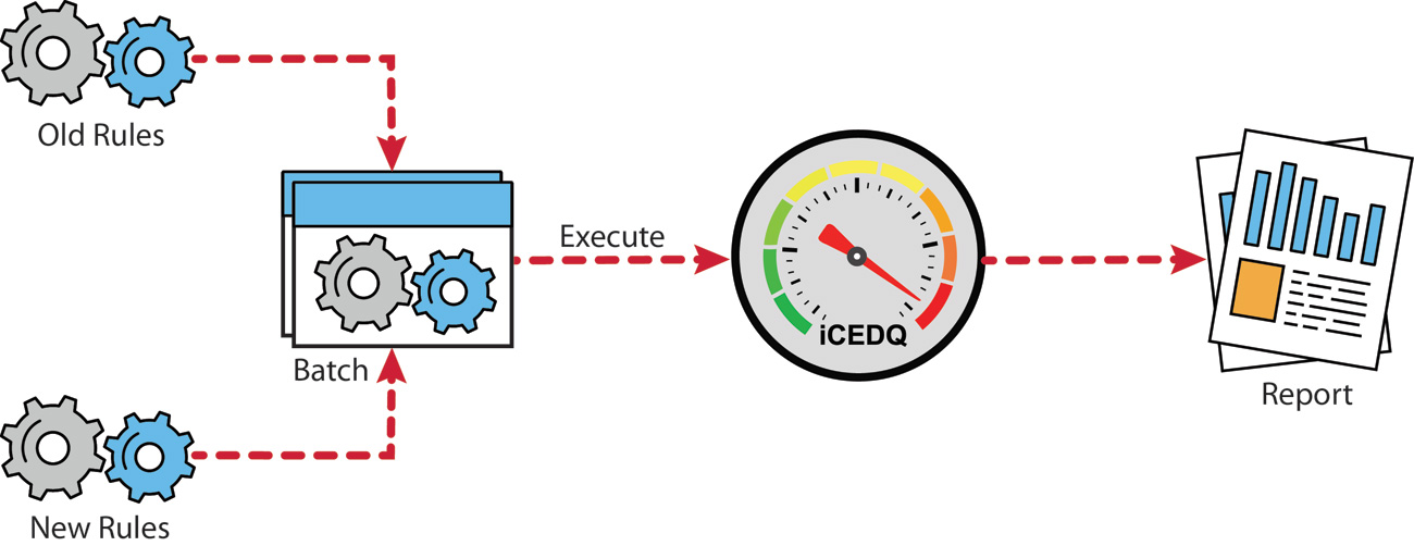 iCEDQRules Engine-iCEDQ