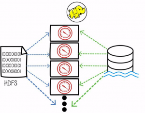 iCEDQ Big Data Edition Engine