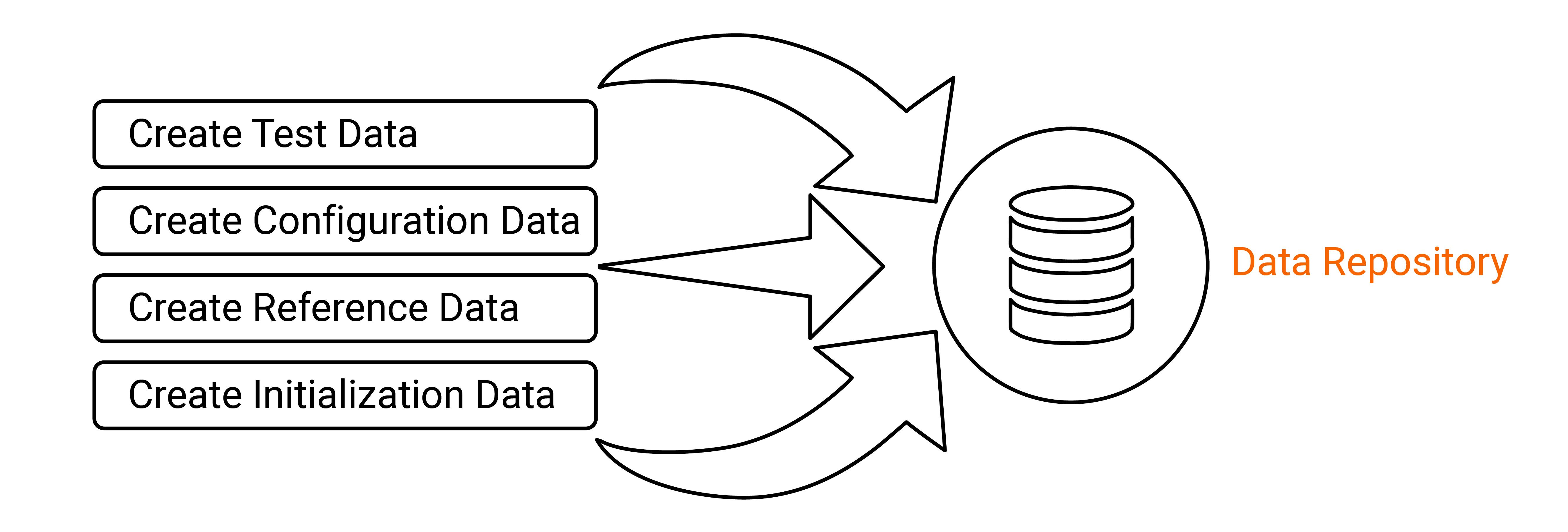 Data Repository-iCEDQ