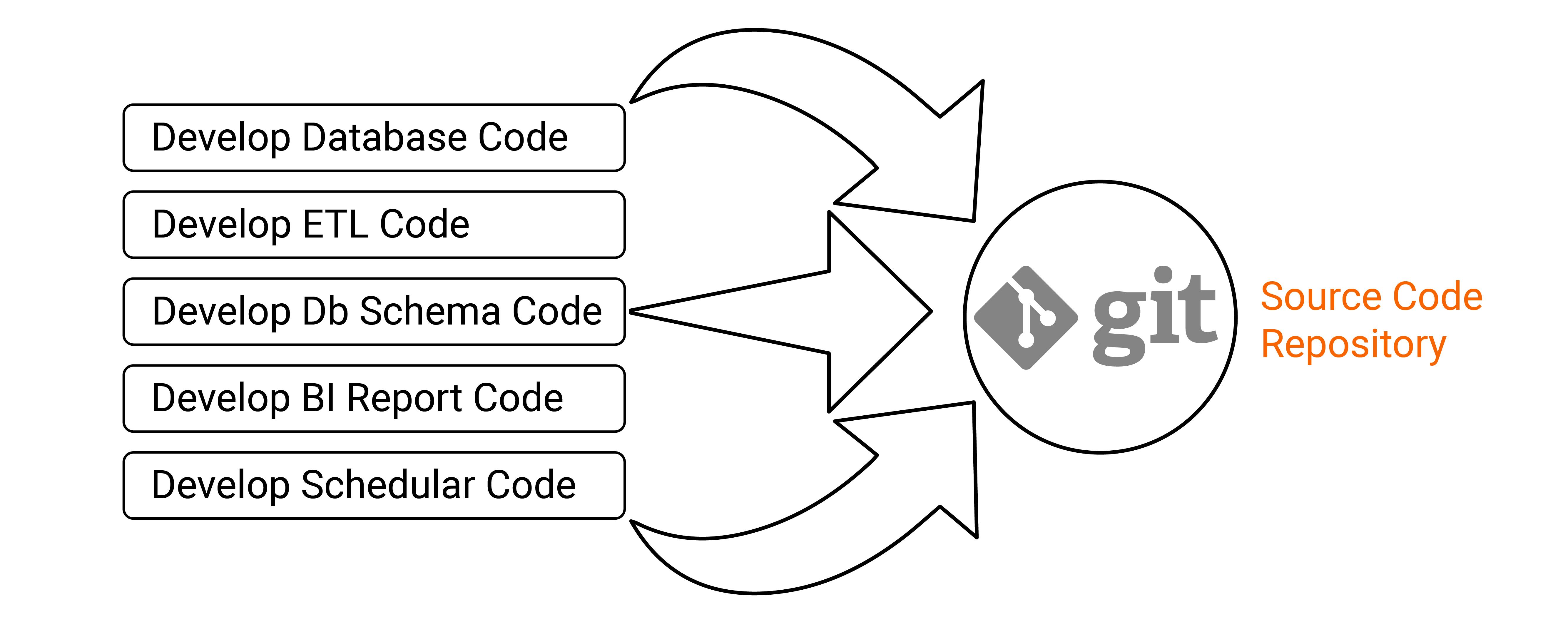 Source Code Repository-iCEDQ