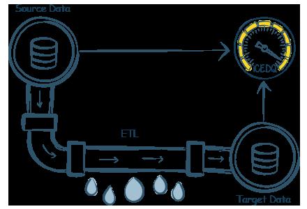 iCEDQ Engine