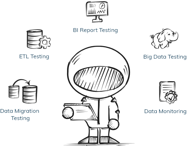 DataOps Platform for Testing and Monitoring-iCEDQ