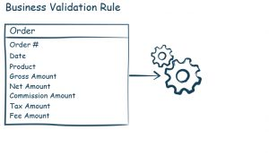 Business validation rule -iCEDQ