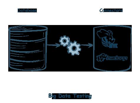 Big Data Testing-iCEDQ