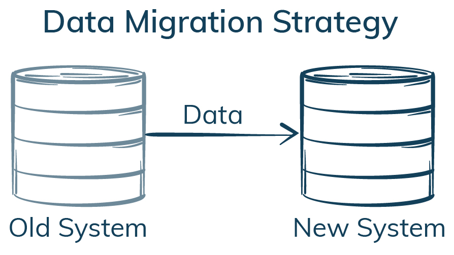 Data Migration Testing Image | iCEDQ