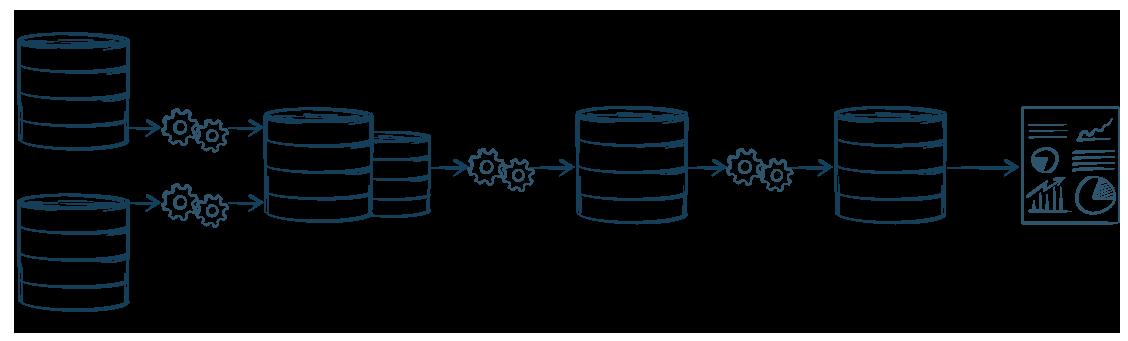 Data-Centric Testing-iCEDQ