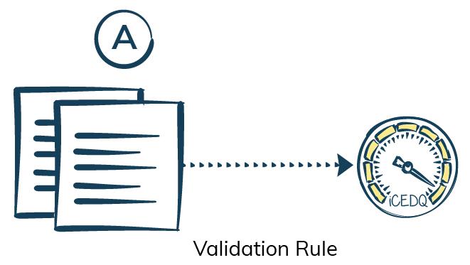 Validation Rule-iCEDQ