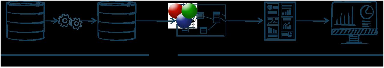 Business intelligence data pipeline-iCEDQ