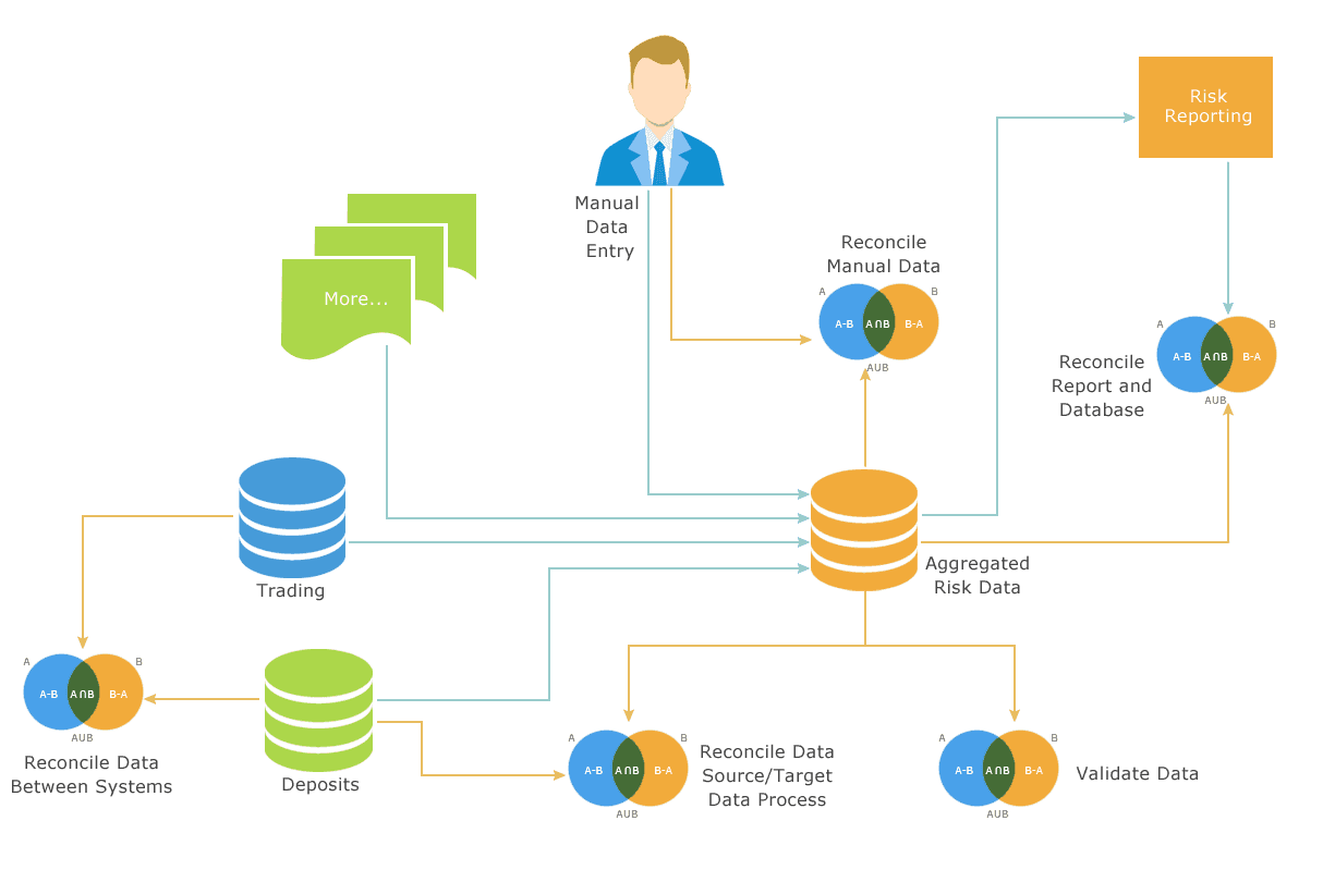 Data-audit-and-reconciliation-rules-engine - iCEDQ