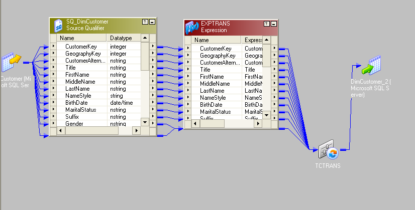 ETL process mapping - iCEDQ