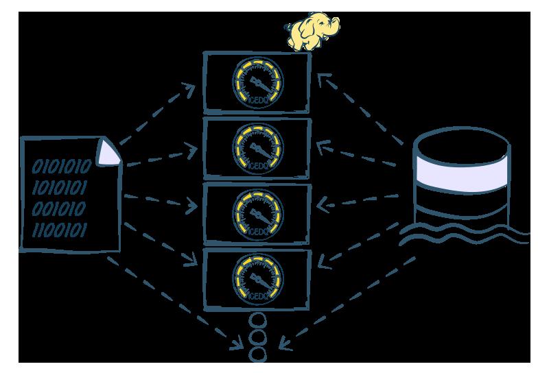 How does Spark Edition work-iCEDQ