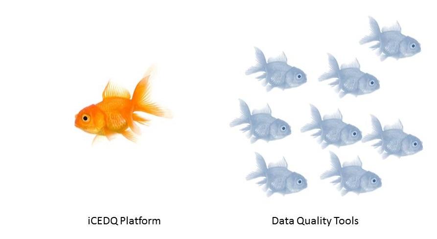 iCEDQ Platform vs Data Quality Tools - iCEDQ