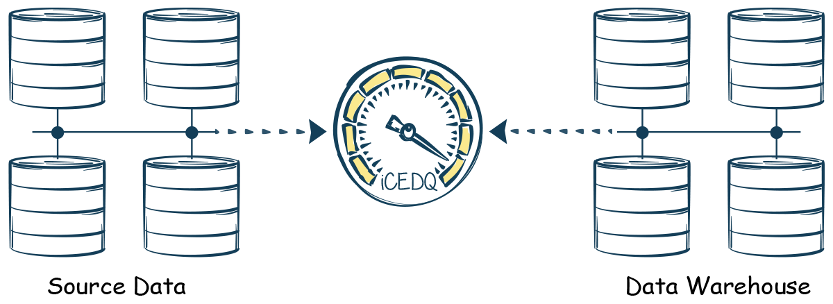 Full Volume Testing-iCEDQ