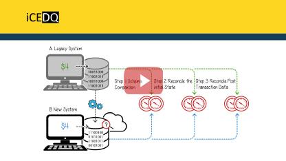 Data Migration Testing Cloud Migration Testing-iCEDQ