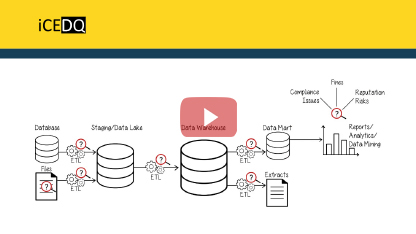 Production Data Monitoring Compliance-iCEDQ